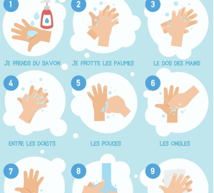 Aula de francês – Salut!